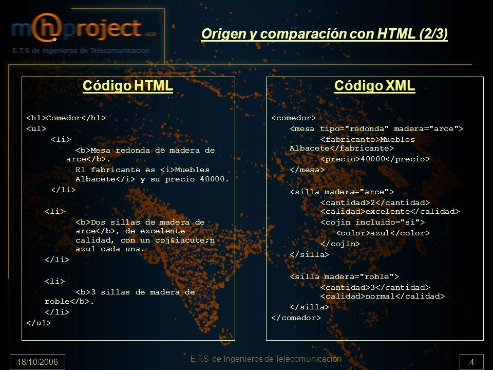 18/10/2006.45 E.T.S de Ingenieros de Telecomunicación El parser DOM Para poder trabajar con documentos XML mediante DOM es necesario un parser DOM (se suele apoyar en un parser SAX) Uso de DOM desde Java: Conseguir clases que componen el parser Incluir estas clases en la ruta de clases Muchos parsers en el mercado Xerces para Java de Apache El mismo que se comentó en SAX pero importando las clases oportunas para trabajar con DOM No ha sido el parser utilizado en el presente proyecto.