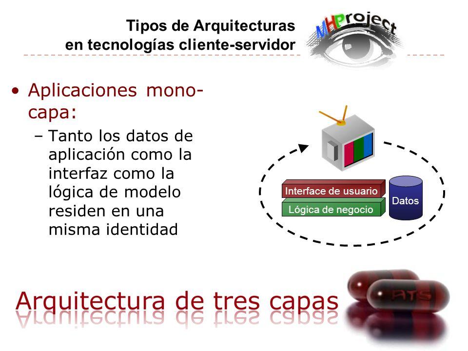 Datos Aplicaciones mono- capa: –Tanto los datos de aplicación como la interfaz como la lógica de modelo residen en una misma identidad Tipos de Arquitecturas en tecnologías cliente-servidor Lógica de negocio Interface de usuario