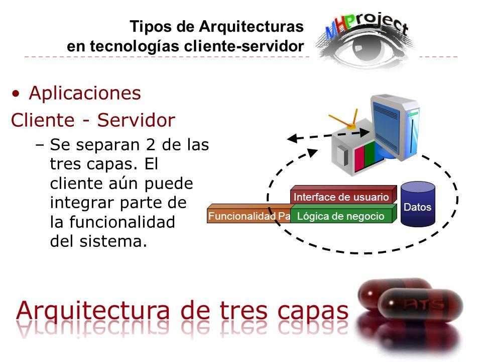 Funcionalidad Parcial Datos Aplicaciones Cliente - Servidor –Se separan 2 de las tres capas. El cliente aún puede integrar parte de la funcionalidad d