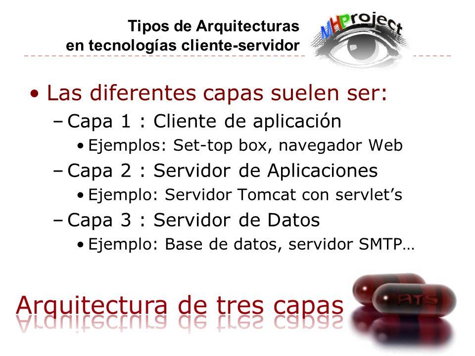 Las diferentes capas suelen ser: –Capa 1 : Cliente de aplicación Ejemplos: Set-top box, navegador Web –Capa 2 : Servidor de Aplicaciones Ejemplo: Servidor Tomcat con servlets –Capa 3 : Servidor de Datos Ejemplo: Base de datos, servidor SMTP… Tipos de Arquitecturas en tecnologías cliente-servidor