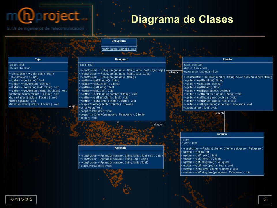 22/11/2005.3 Diagrama de Clases