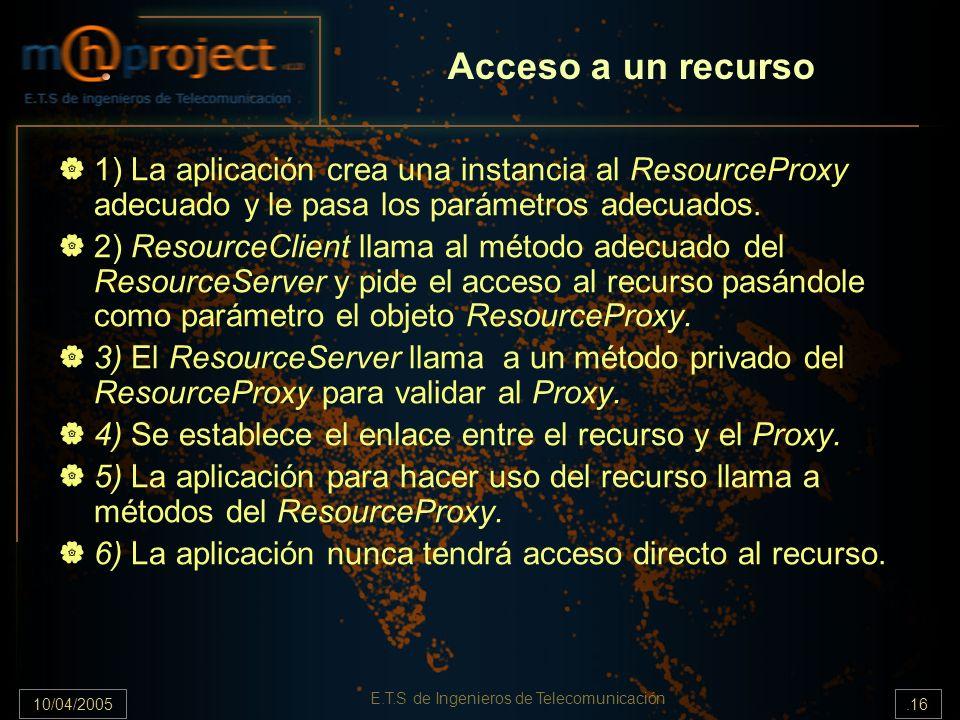 10/04/2005.16 E.T.S de Ingenieros de Telecomunicación Acceso a un recurso 1) La aplicación crea una instancia al ResourceProxy adecuado y le pasa los