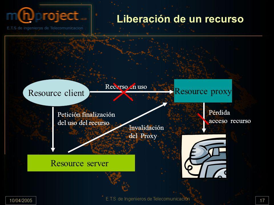 10/04/2005.17 E.T.S de Ingenieros de Telecomunicación Liberación de un recurso Resource client Resource proxy Resource server Recurso en uso Invalidac