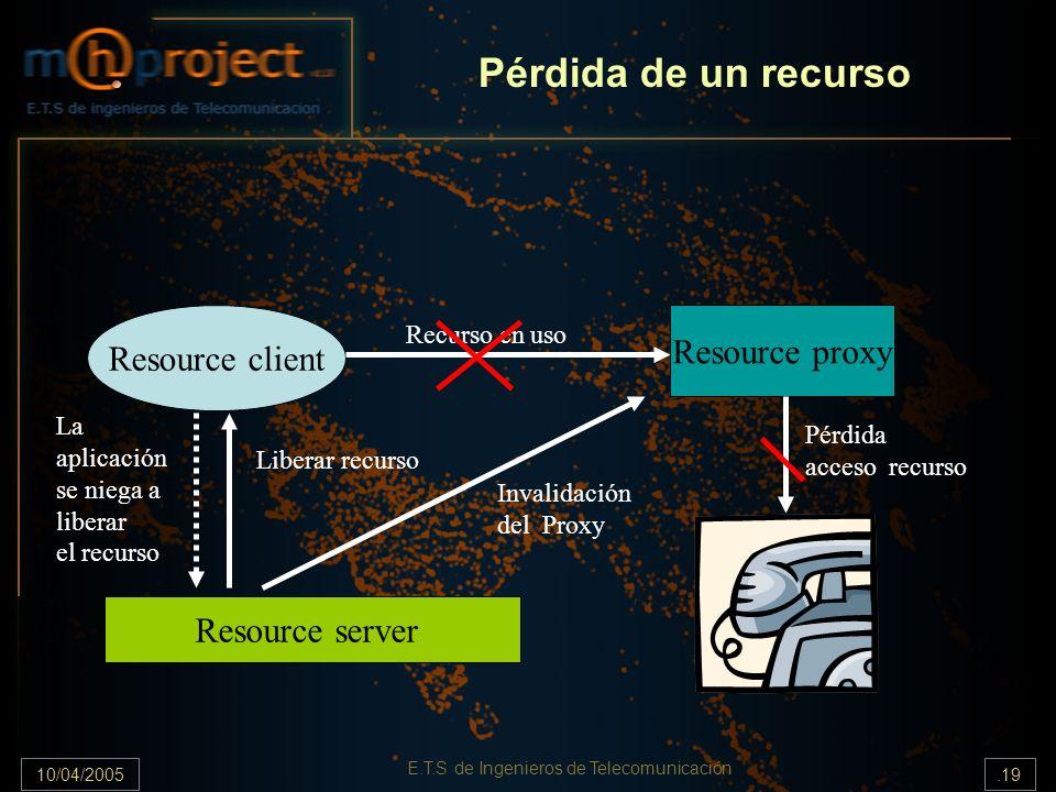 10/04/2005.19 E.T.S de Ingenieros de Telecomunicación Pérdida de un recurso Resource client Resource proxy Resource server Recurso en uso Invalidación