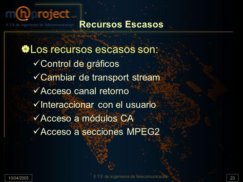 10/04/2005.23 E.T.S de Ingenieros de Telecomunicación Recursos Escasos Los recursos escasos son: Control de gráficos Cambiar de transport stream Acces