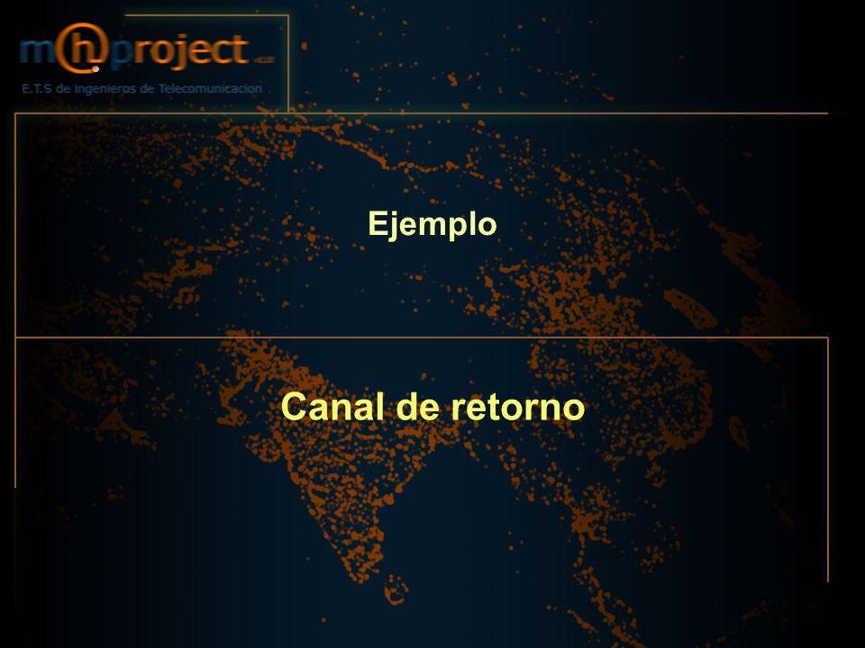 Ejemplo Canal de retorno
