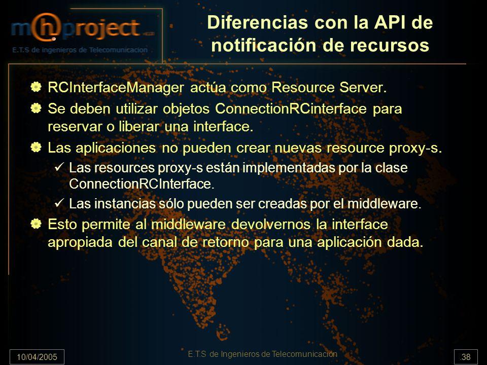 10/04/2005.38 E.T.S de Ingenieros de Telecomunicación Diferencias con la API de notificación de recursos RCInterfaceManager actúa como Resource Server