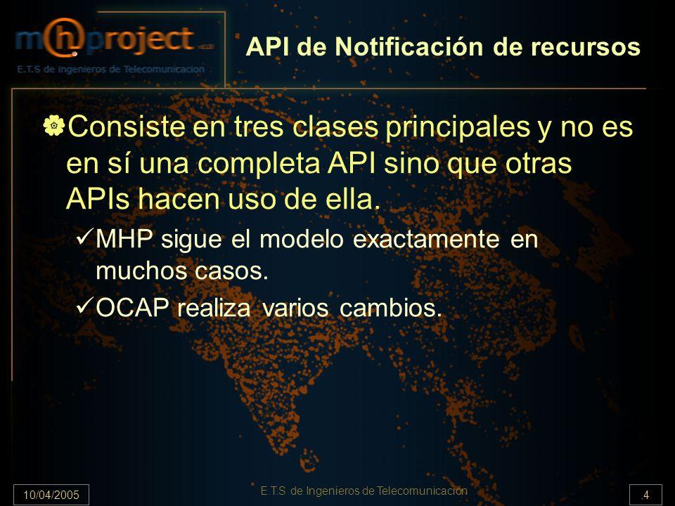 10/04/2005.4 E.T.S de Ingenieros de Telecomunicación API de Notificación de recursos Consiste en tres clases principales y no es en sí una completa AP