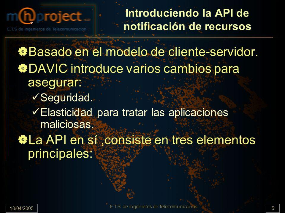 10/04/2005.6 E.T.S de Ingenieros de Telecomunicación Introduciendo la API de notificación de recursos Resource server: Parte de la API que procesa la petición de los recursos.