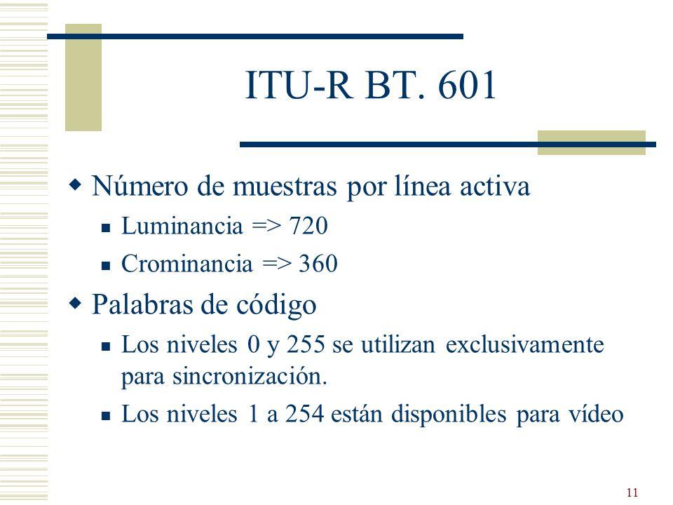 11 ITU-R BT. 601 Número de muestras por línea activa Luminancia => 720 Crominancia => 360 Palabras de código Los niveles 0 y 255 se utilizan exclusiva