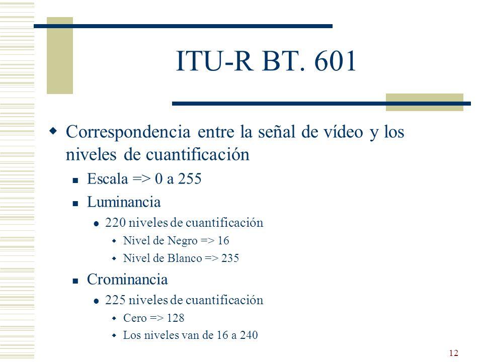 12 ITU-R BT. 601 Correspondencia entre la señal de vídeo y los niveles de cuantificación Escala => 0 a 255 Luminancia 220 niveles de cuantificación Ni