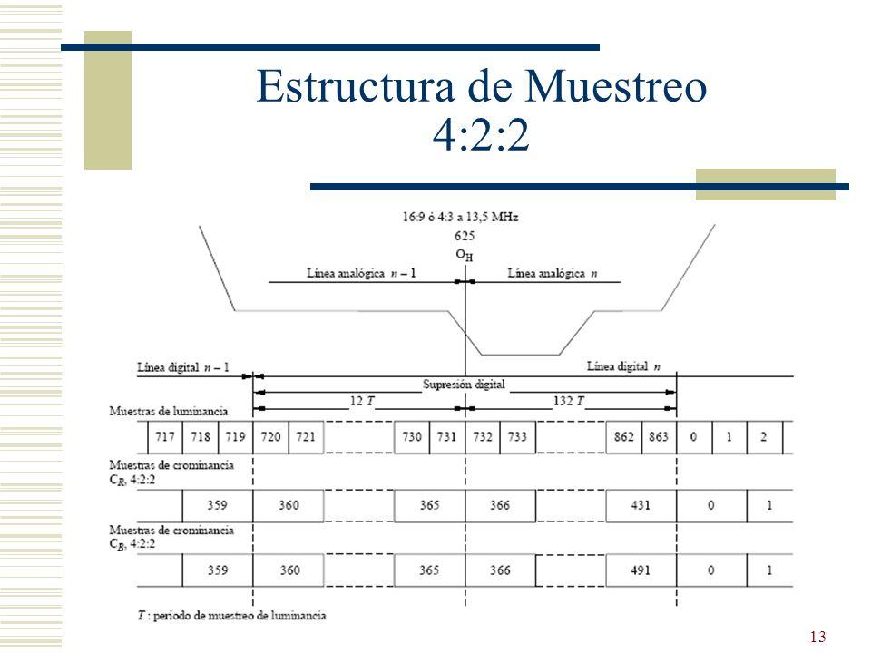 13 Estructura de Muestreo 4:2:2