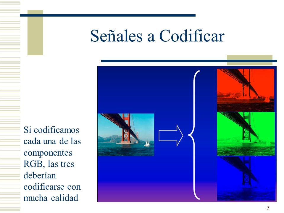 3 Señales a Codificar Si codificamos cada una de las componentes RGB, las tres deberían codificarse con mucha calidad