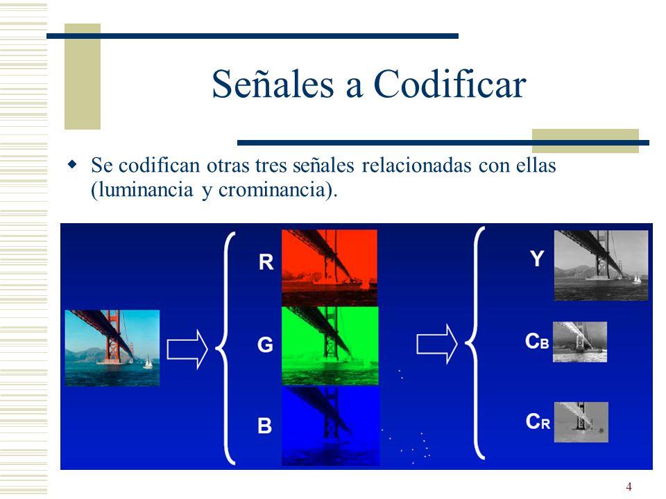4 Señales a Codificar Se codifican otras tres señales relacionadas con ellas (luminancia y crominancia).