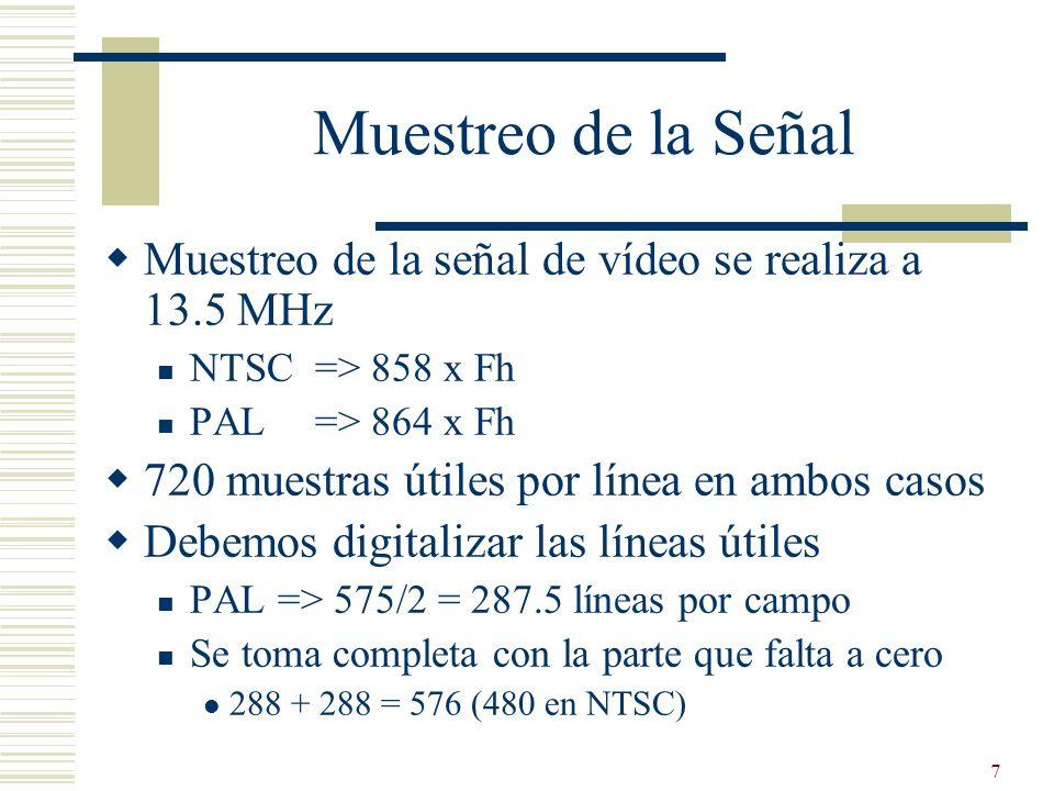 7 Muestreo de la señal de vídeo se realiza a 13.5 MHz NTSC => 858 x Fh PAL => 864 x Fh 720 muestras útiles por línea en ambos casos Debemos digitaliza