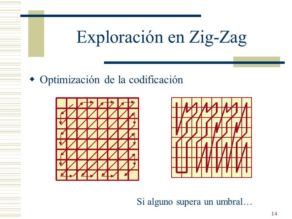 14 Exploración en Zig-Zag Optimización de la codificación Si alguno supera un umbral…