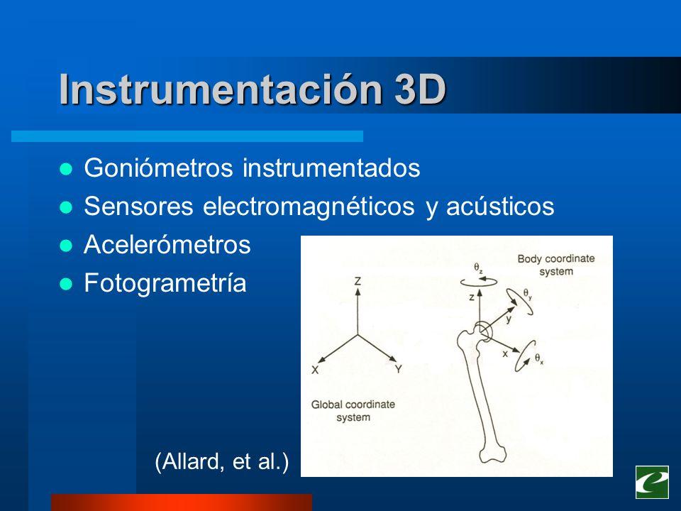 Asistencia Golf Objetivos análisis 3D –Diagnosticar Cinemática del Swing –Visualizar de manera inmediata