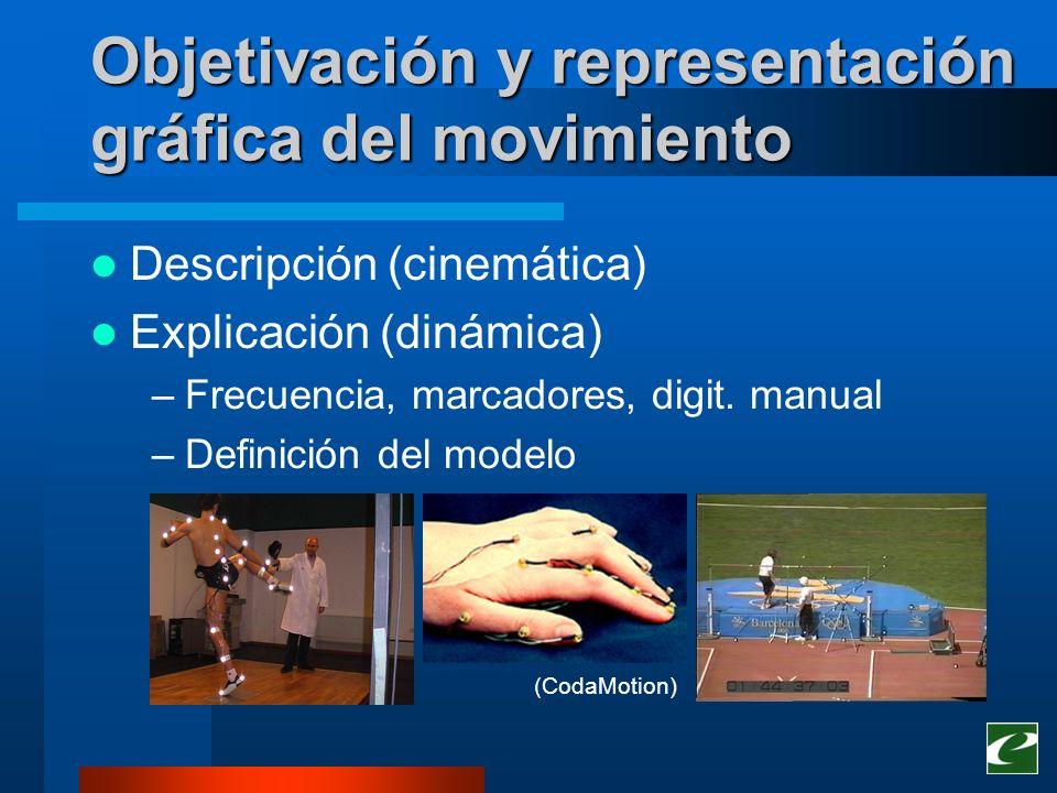 Objetivación y representación gráfica del movimiento (Dapena) (Elliot) Frecuencia + nº cámaras (ViconPeak)