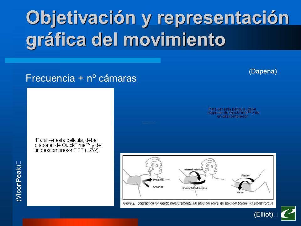 Ventajas / desventajas Salto de Altura Ventajas –Permite cine.
