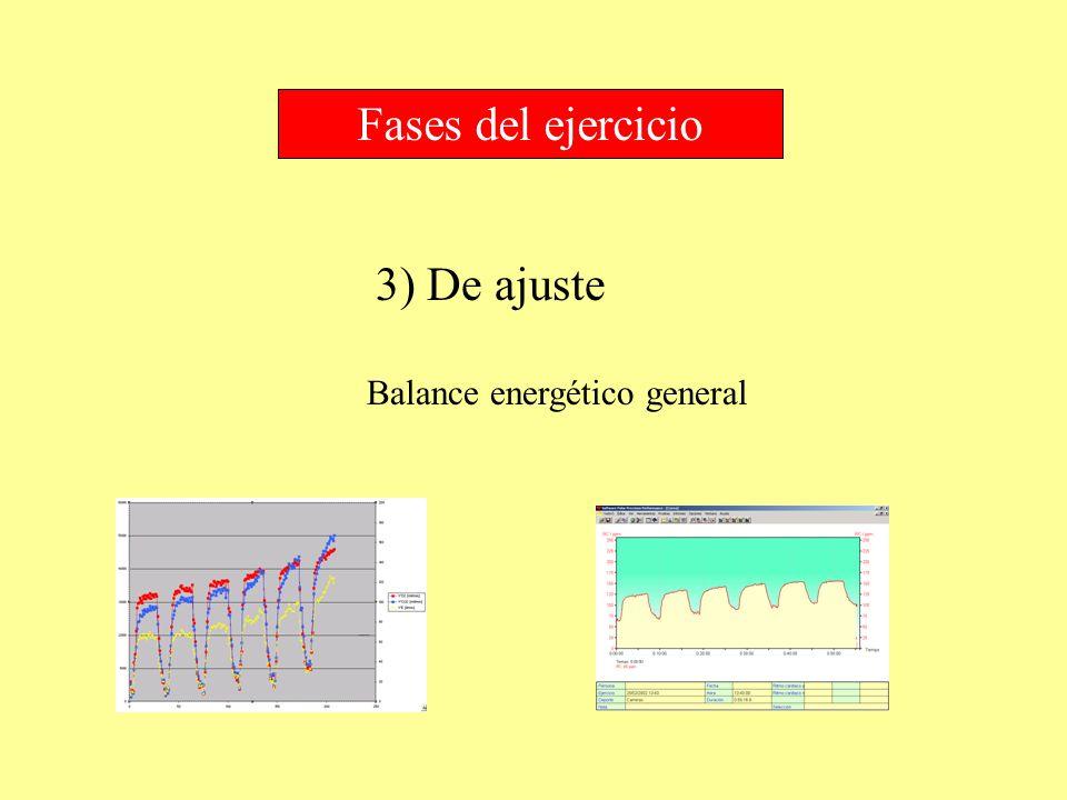 3) De ajuste Fases del ejercicio Balance energético general