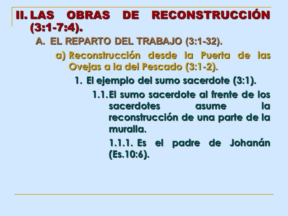 II.LAS OBRAS DE RECONSTRUCCIÓN (3:1-7:4). A.EL REPARTO DEL TRABAJO (3:1-32). a)Reconstrucción desde la Puerta de las Ovejas a la del Pescado (3:1-2).