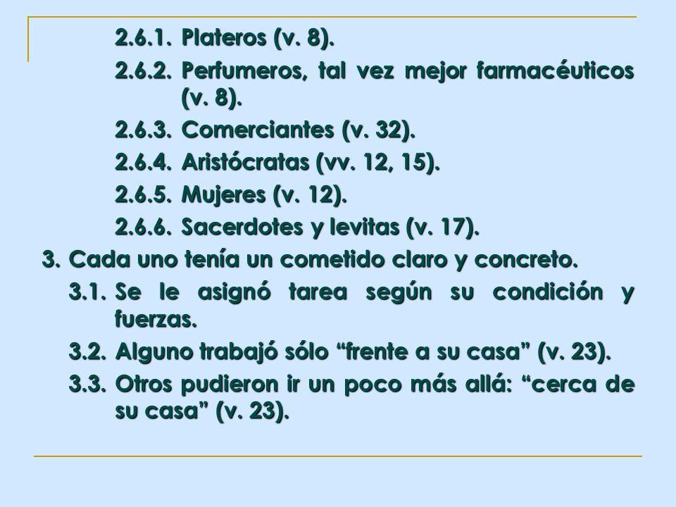 2.6.1.Plateros (v. 8). 2.6.2.Perfumeros, tal vez mejor farmacéuticos (v. 8). 2.6.3.Comerciantes (v. 32). 2.6.4.Aristócratas (vv. 12, 15). 2.6.5.Mujere