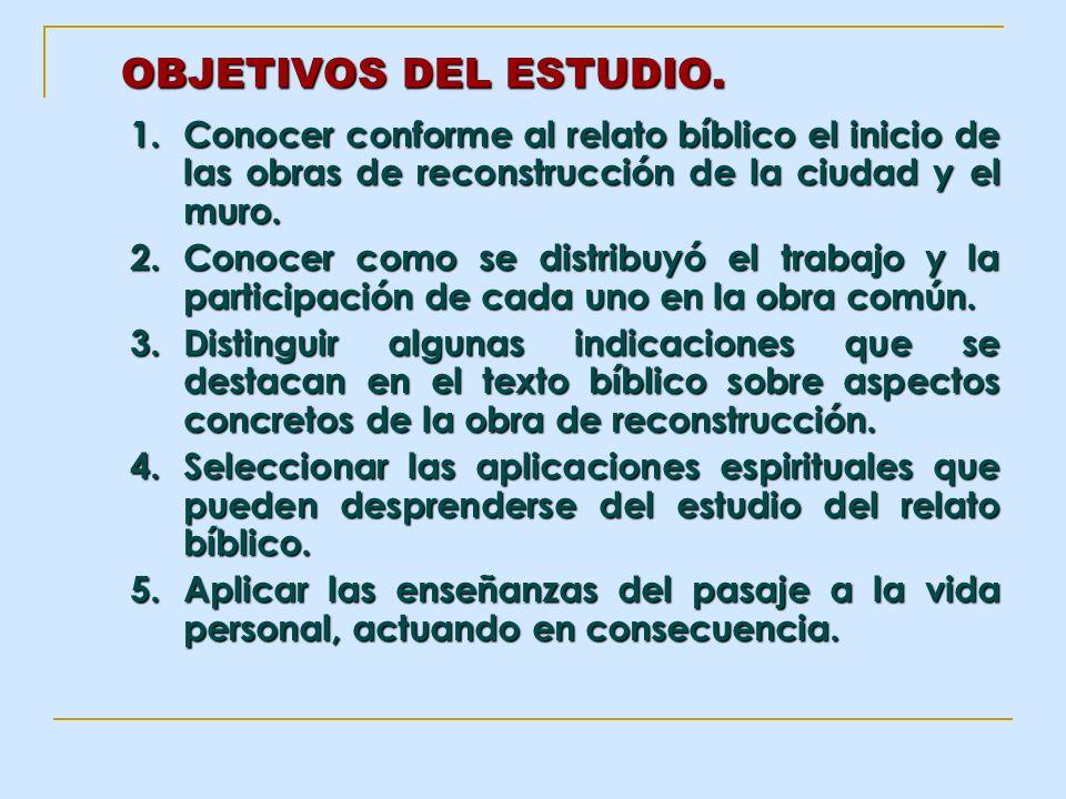 OBJETIVOS DEL ESTUDIO. 1.Conocer conforme al relato bíblico el inicio de las obras de reconstrucción de la ciudad y el muro. 2.Conocer como se distrib
