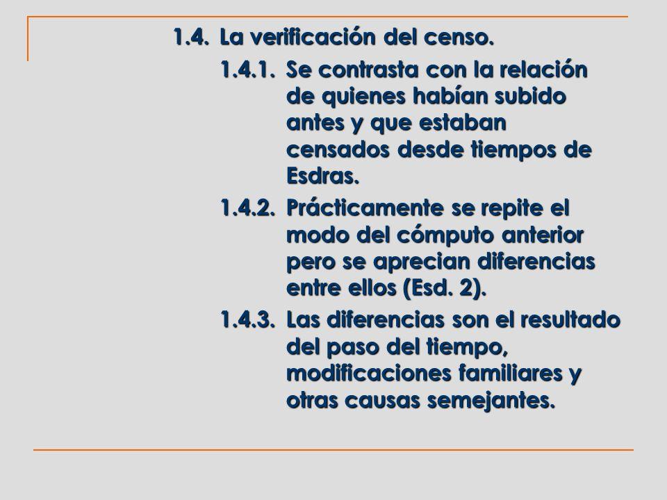 1.4.La verificación del censo. 1.4.1.Se contrasta con la relación de quienes habían subido antes y que estaban censados desde tiempos de Esdras. 1.4.2