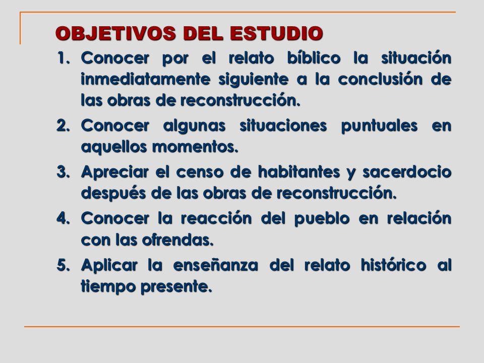 OBJETIVOS DEL ESTUDIO 1.Conocer por el relato bíblico la situación inmediatamente siguiente a la conclusión de las obras de reconstrucción. 2.Conocer