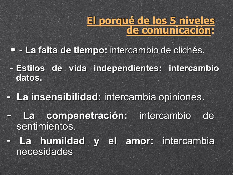 El porqué de los 5 niveles de comunicación: - La falta de tiempo: intercambio de clichés. - - Estilos de vida independientes: intercambio datos. - La