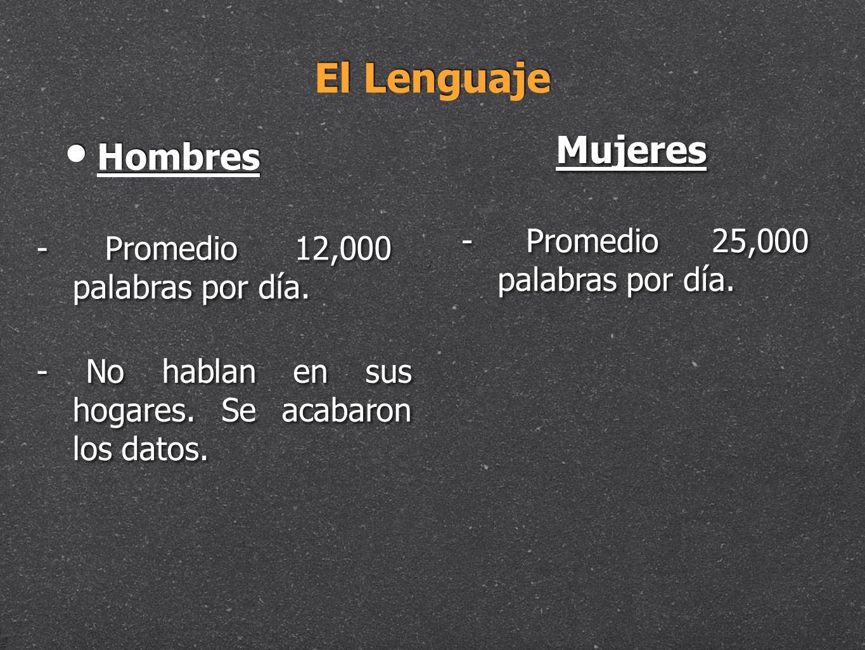 El Lenguaje Hombres Mujeres - Promedio 12,000 palabras por día. - No hablan en sus hogares. Se acabaron los datos. - Promedio 25,000 palabras por día.