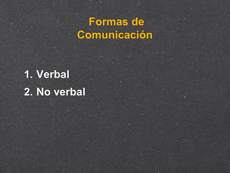 Formas de Comunicación 1. Verbal 2. No verbal 1. Verbal 2. No verbal
