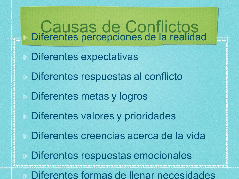 Causas de Conflictos Diferentes percepciones de la realidad Diferentes expectativas Diferentes respuestas al conflicto Diferentes metas y logros Diferentes valores y prioridades Diferentes creencias acerca de la vida Diferentes respuestas emocionales Diferentes formas de llenar necesidades
