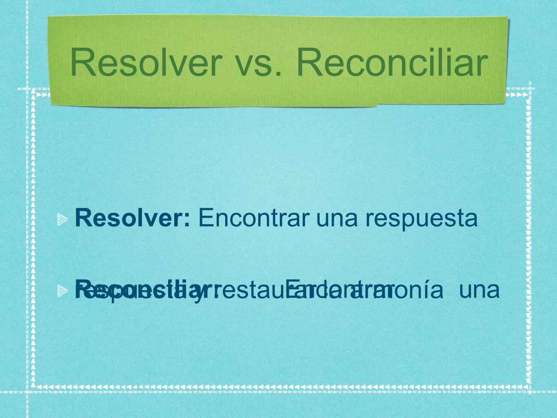 Resolver vs.