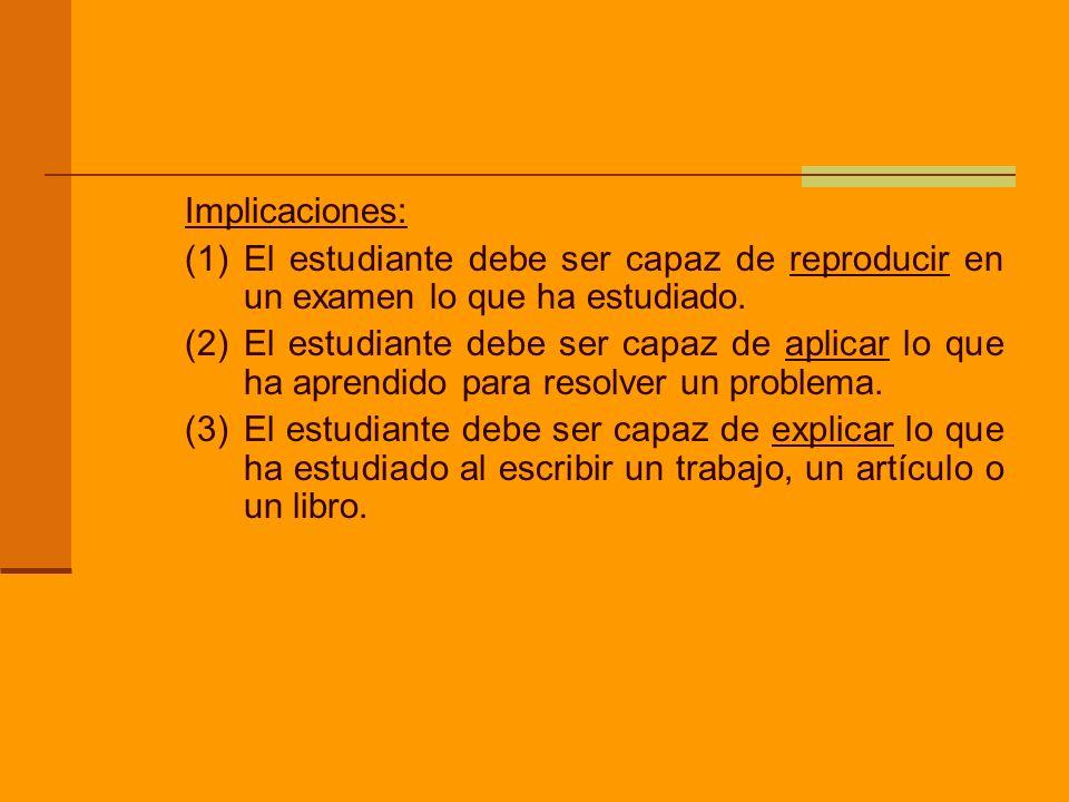 Implicaciones: (1) El estudiante debe ser capaz de reproducir en un examen lo que ha estudiado. (2)El estudiante debe ser capaz de aplicar lo que ha a