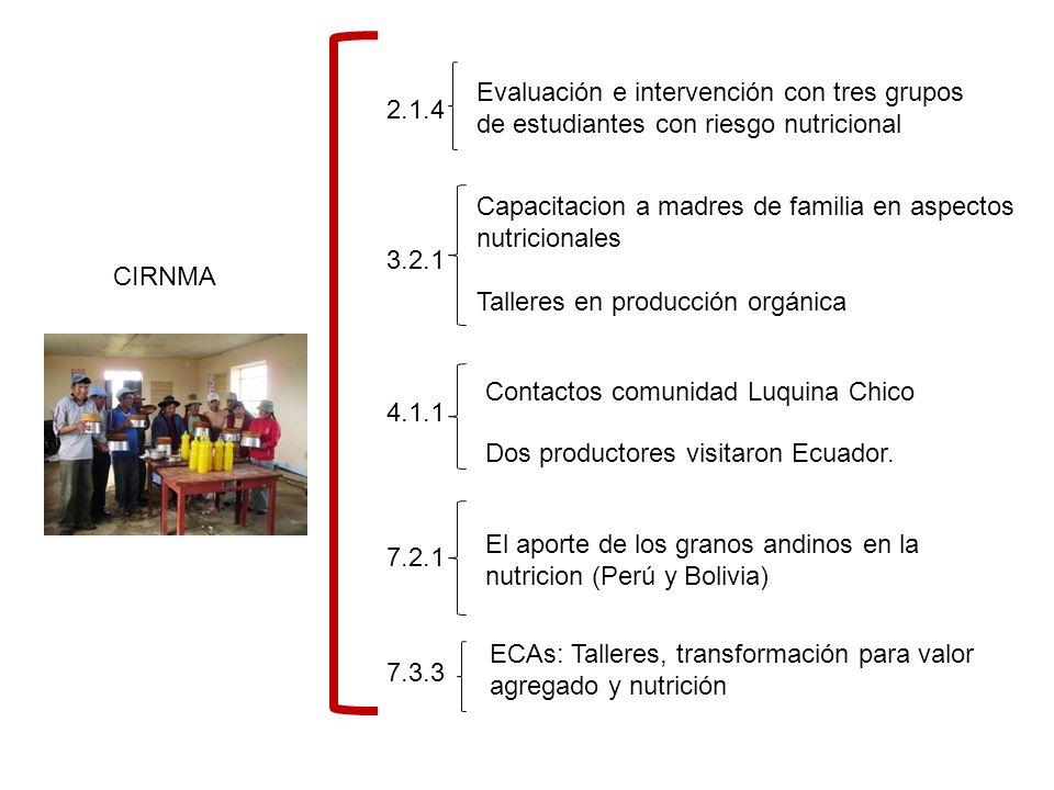 CIRNMA 2.1.4 3.2.1 4.1.1 7.2.1 7.3.3 Evaluación e intervención con tres grupos de estudiantes con riesgo nutricional Capacitacion a madres de familia en aspectos nutricionales Talleres en producción orgánica Contactos comunidad Luquina Chico Dos productores visitaron Ecuador.