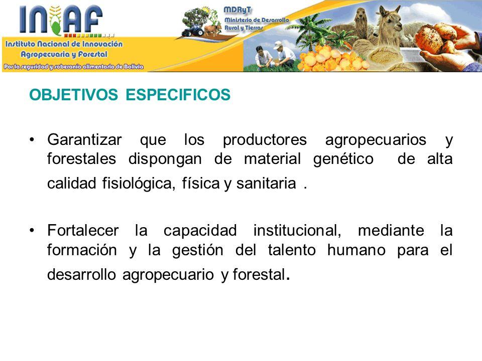 OBJETIVOS ESPECIFICOS Garantizar que los productores agropecuarios y forestales dispongan de material genético de alta calidad fisiológica, física y s