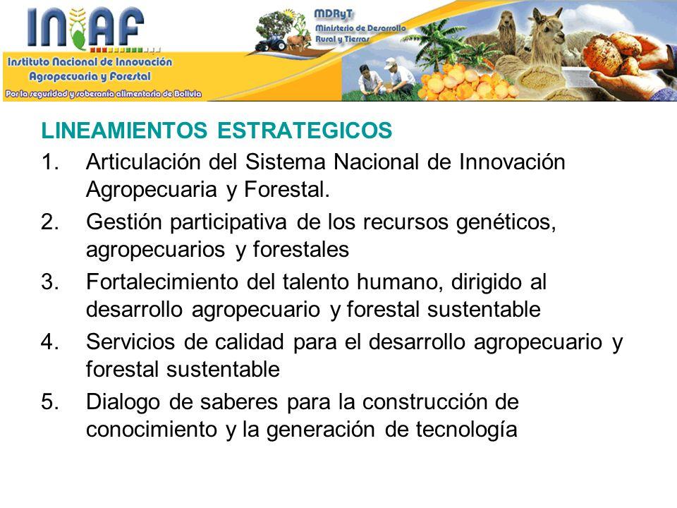 LINEAMIENTOS ESTRATEGICOS 1.Articulación del Sistema Nacional de Innovación Agropecuaria y Forestal. 2.Gestión participativa de los recursos genéticos