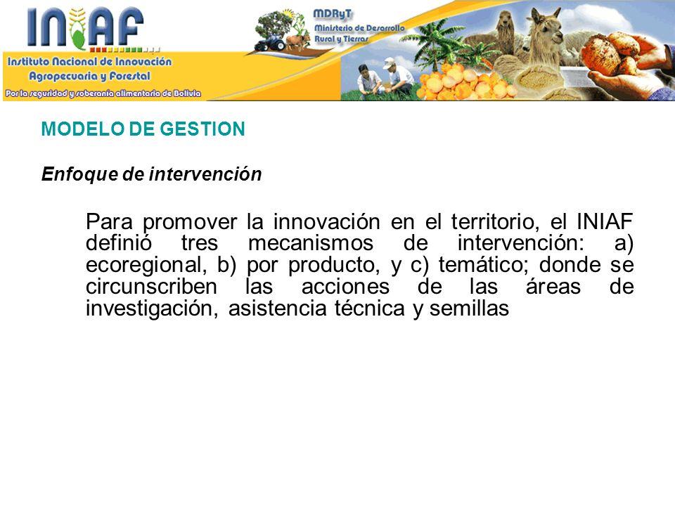 MODELO DE GESTION Enfoque de intervención Para promover la innovación en el territorio, el INIAF definió tres mecanismos de intervención: a) ecoregion