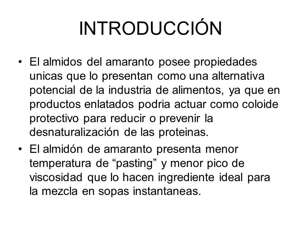 INTRODUCCIÓN El almidos del amaranto posee propiedades unicas que lo presentan como una alternativa potencial de la industria de alimentos, ya que en