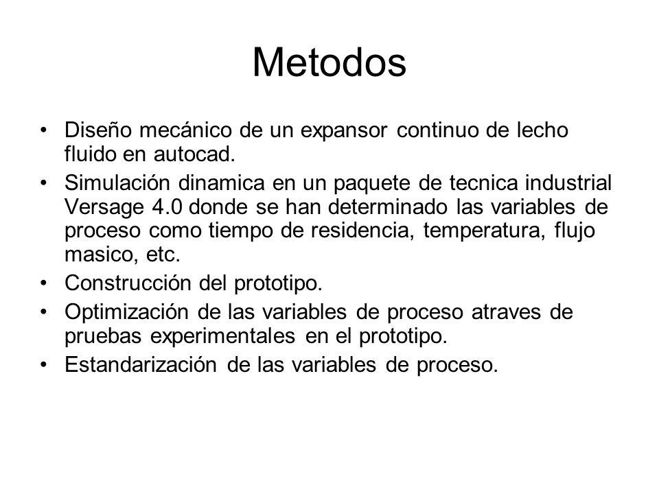 Metodos Diseño mecánico de un expansor continuo de lecho fluido en autocad. Simulación dinamica en un paquete de tecnica industrial Versage 4.0 donde