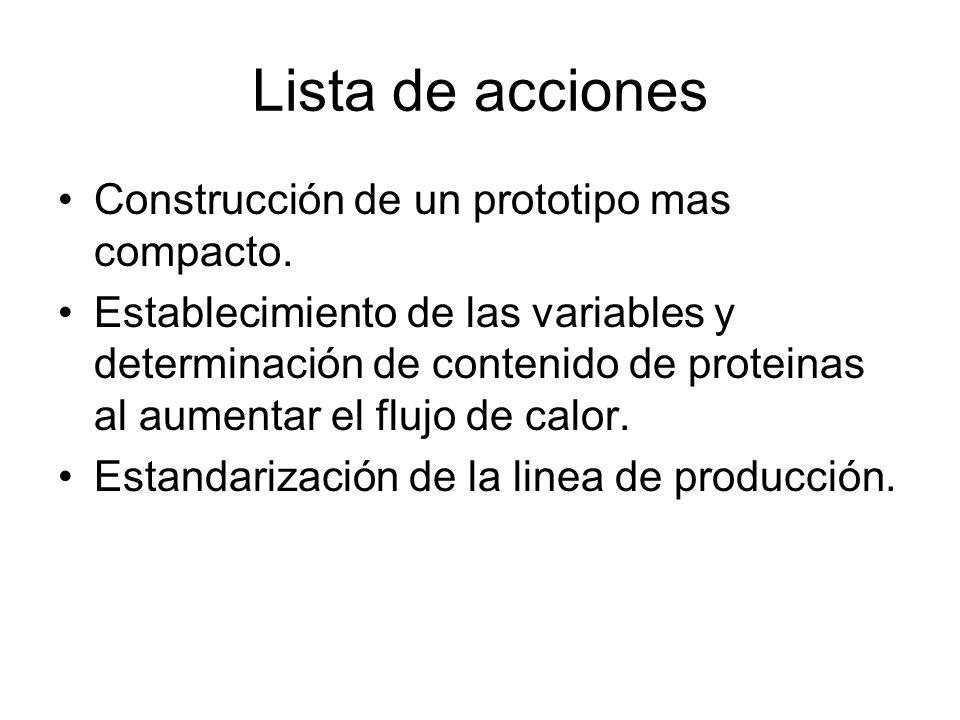 Lista de acciones Construcción de un prototipo mas compacto. Establecimiento de las variables y determinación de contenido de proteinas al aumentar el