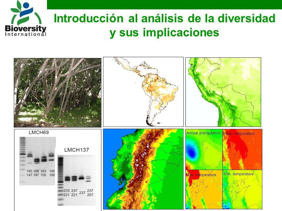 Introducción al análisis de la diversidad y sus implicaciones Annual precipitation Mean temperature Max.