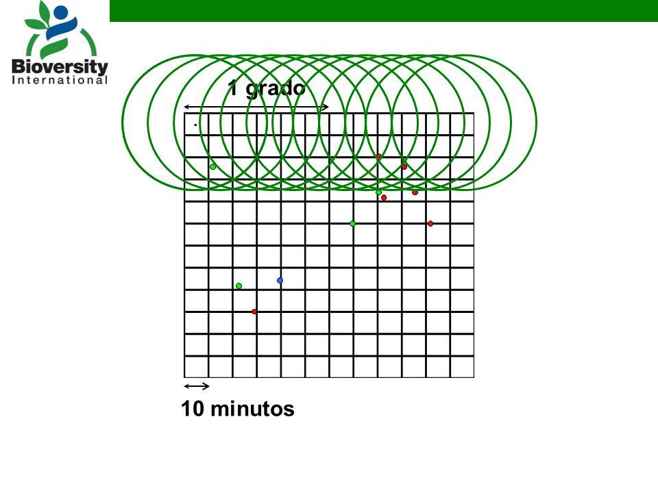 1 grado 10 minutos.