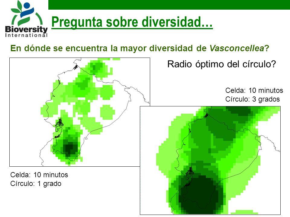 Pregunta sobre diversidad… Radio óptimo del círculo.