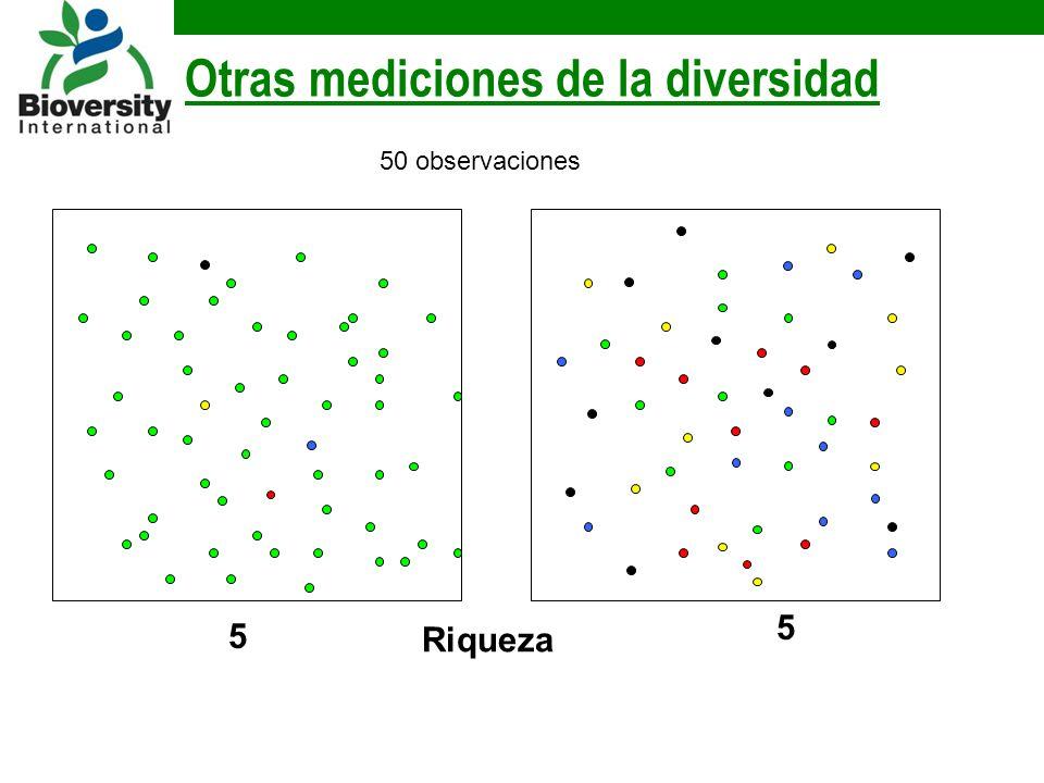 Otras mediciones de la diversidad 50 observaciones Riqueza 5 5