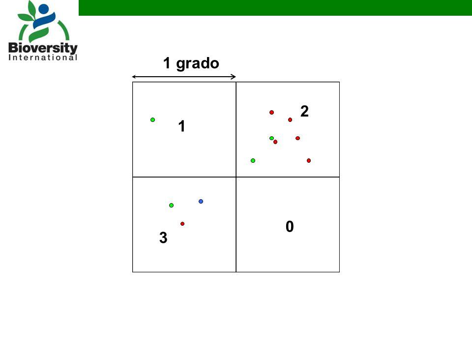 Sesgo muestral Rarefacción Aplicabilidad en caso de contar con un número limitado de observaciones.