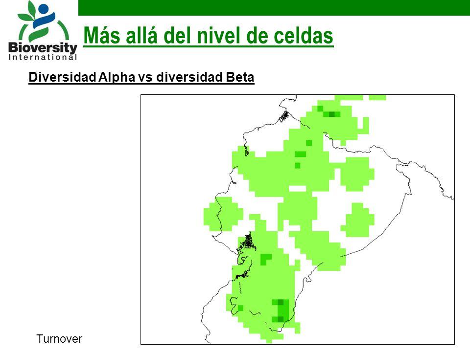 Más allá del nivel de celdas Diversidad Alpha vs diversidad Beta Turnover