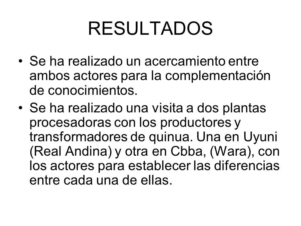 Lista de acciones Se tiene planificado las siguientes acciones: Encuestas a 7 plantas de La Paz y el Alto.