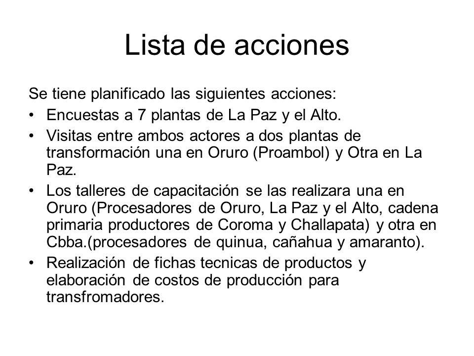 Lista de acciones Se tiene planificado las siguientes acciones: Encuestas a 7 plantas de La Paz y el Alto. Visitas entre ambos actores a dos plantas d